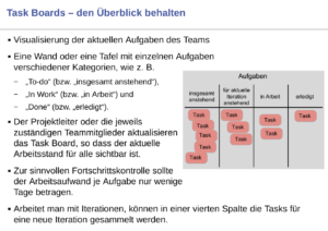 Agile Technik Task Boards