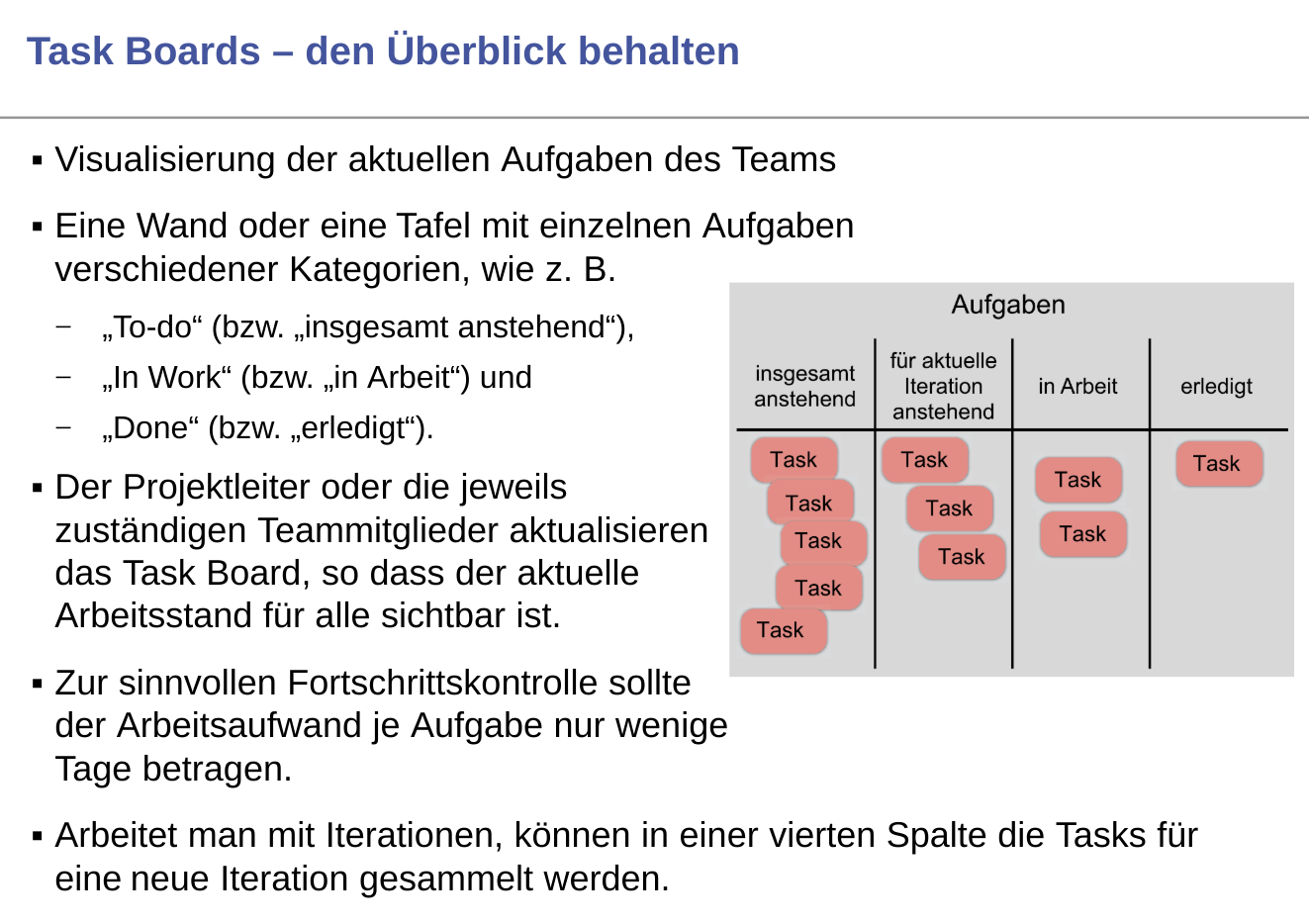 Agile Technik Task Boards