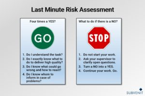 Awareness Card - Last Minute Risk Assessment Subvenit