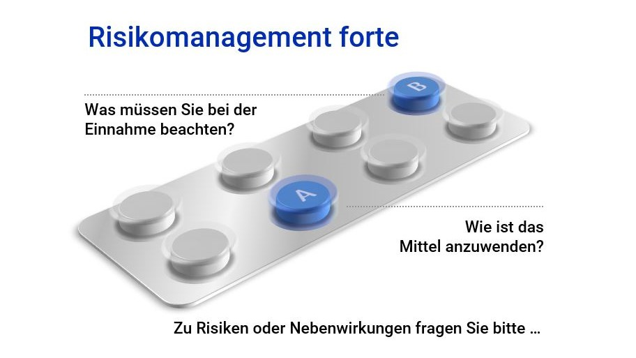 "Mittel ""Risikomanagement forte"""