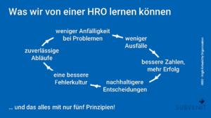 Was wir von einer HRO lernen können