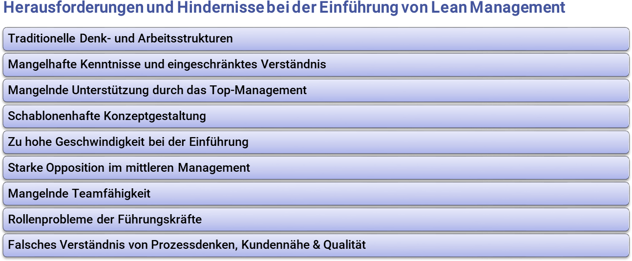 Lean Management - Harausforderungen