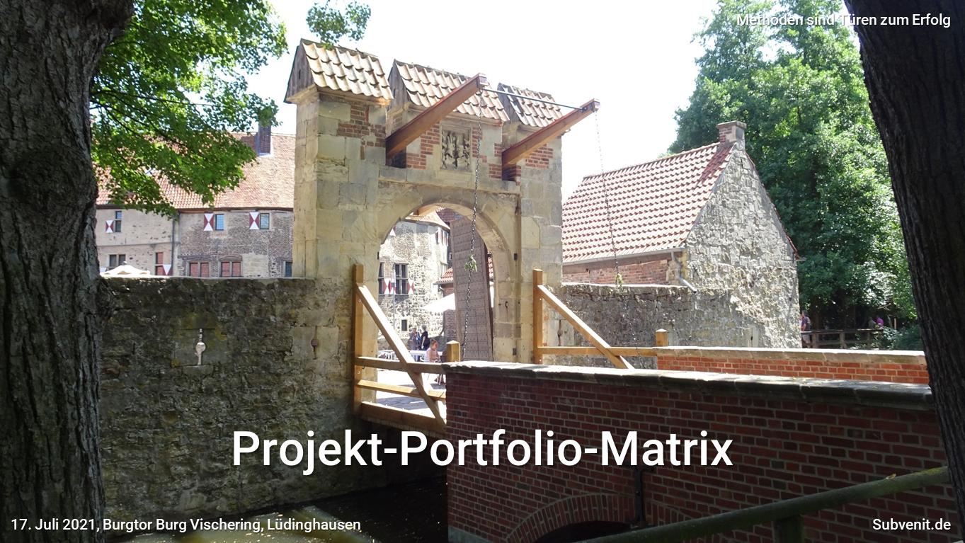 Methode 24 Projekt-Portfolio-Matrix