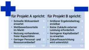 Pro-Contra-Liste 4 Semi-quantitatives Verfahren A oder B