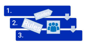 Unternehmenskultur - Regeln aufschreiben