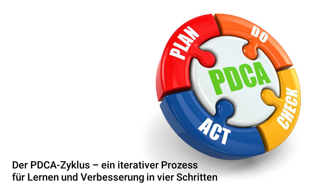Der PDCA_Zyhlus - ein iterativer Prozess für Lernen und Verbesserung in vier Schritten